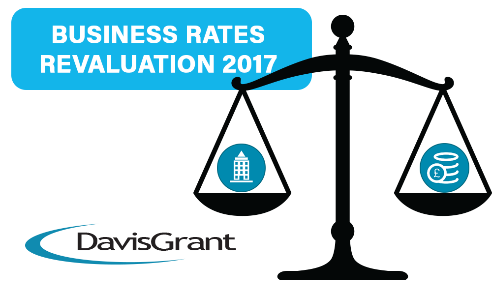 Are your business rates set toincrease?